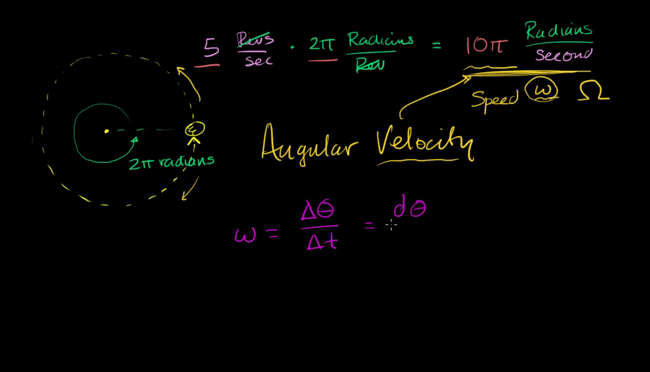 calculate angular speed